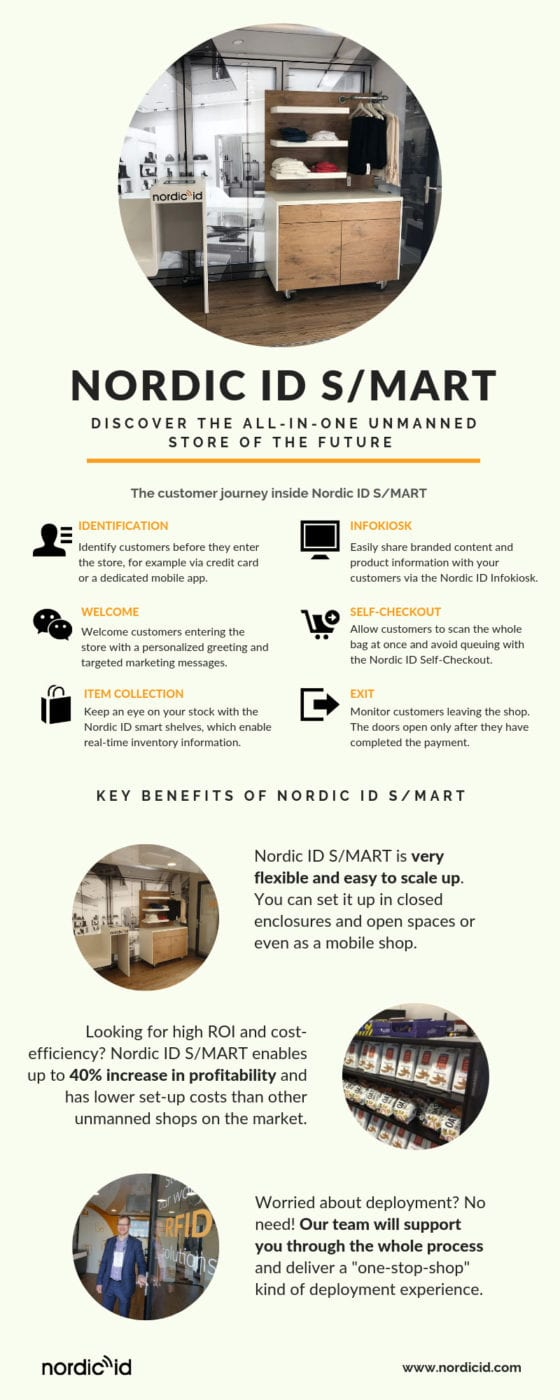Nordic ID S/MART Infographic unmanned store infographic