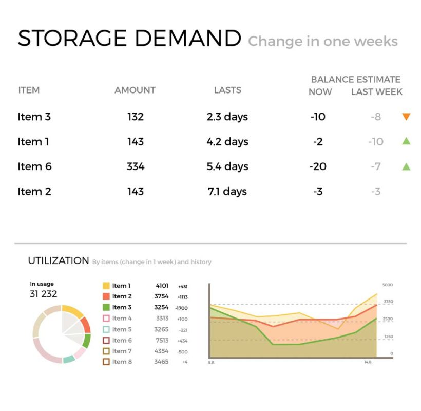 Radea-IoT-asset-management-cloud-service-real-time-inventory-management