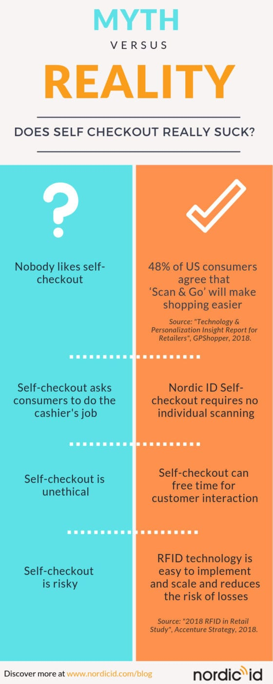 self checkout infographic self checkout myths self checkout truth self checkout blog