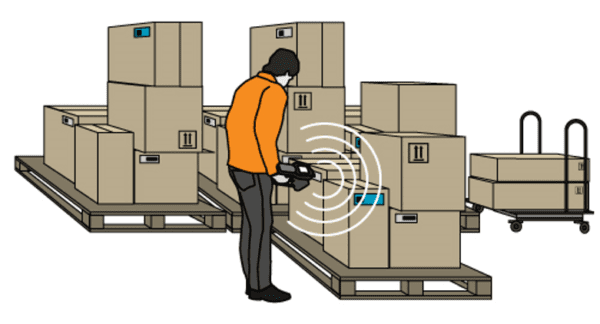 rfid based geiger counting